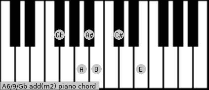A6/9/Gb add(m2) piano chord