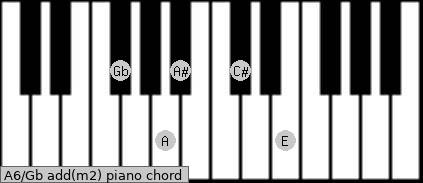 A6/Gb add(m2) piano chord