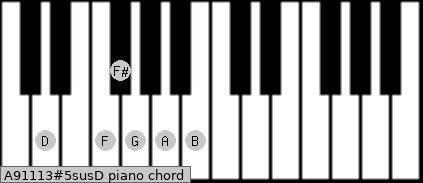 A9/11/13#5sus/D Piano chord chart