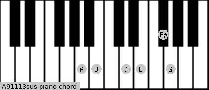 A9/11/13sus piano chord