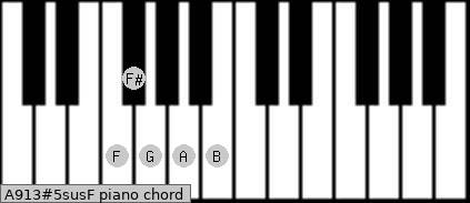 A9/13#5sus/F Piano chord chart