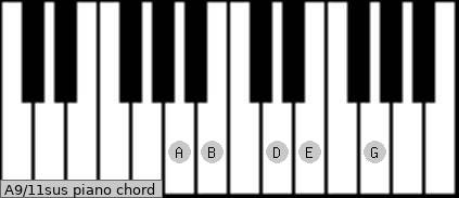 A9/11sus piano chord