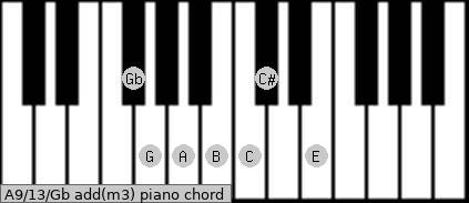A9/13/Gb add(m3) piano chord