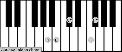 Aaug6/9 piano chord