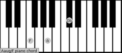 Aaug\F piano chord