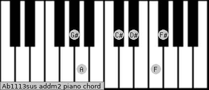 Ab11/13sus add(m2) piano chord