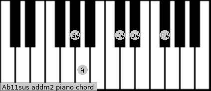 Ab11sus add(m2) piano chord