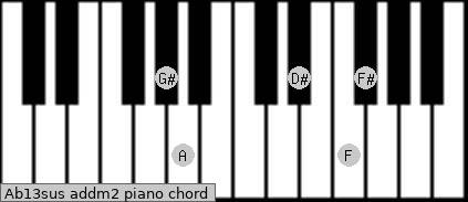 Ab13sus add(m2) piano chord