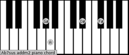 Ab7sus add(m2) piano chord