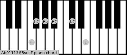 Ab9/11/13#5sus/F Piano chord chart