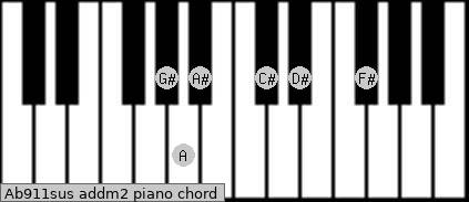 Ab9/11sus add(m2) piano chord