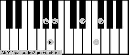 Ab9/13sus add(m2) piano chord