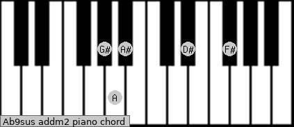 Ab9sus add(m2) piano chord