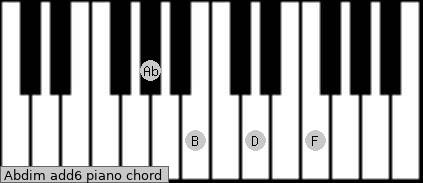 Abdim(add6) Piano chord chart