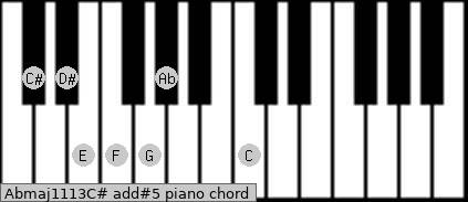 Abmaj11/13/C# add(#5) piano chord
