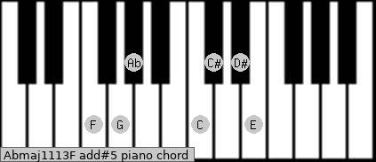 Abmaj11/13/F add(#5) piano chord