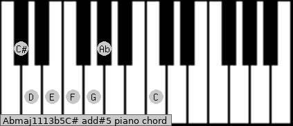 Abmaj11/13b5/C# add(#5) piano chord
