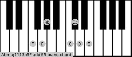Abmaj11/13b5/F add(#5) piano chord