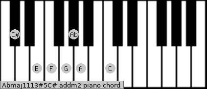 Abmaj11/13#5/C# add(m2) piano chord