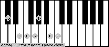 Abmaj11/13#5/C# add(m3) piano chord