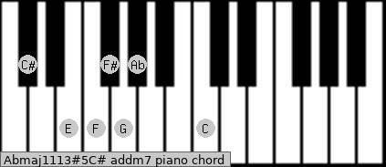Abmaj11/13#5/C# add(m7) piano chord