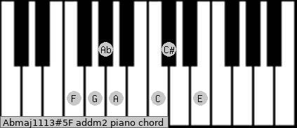Abmaj11/13#5/F add(m2) piano chord
