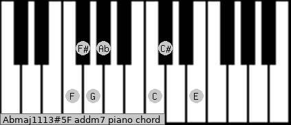 Abmaj11/13#5/F add(m7) piano chord
