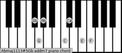 Abmaj11/13#5/Gb add(m7) piano chord