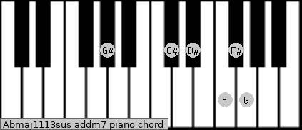 Abmaj11/13sus add(m7) piano chord