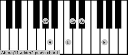 Abmaj11 add(m2) piano chord