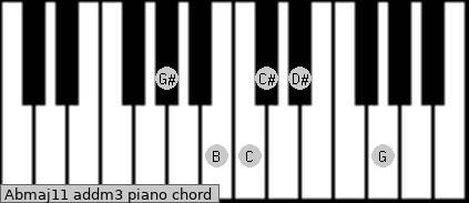 Abmaj11 add(m3) piano chord