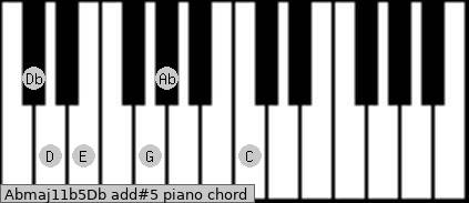 Abmaj11b5/Db add(#5) piano chord
