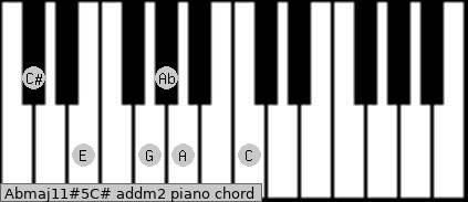 Abmaj11#5/C# add(m2) piano chord