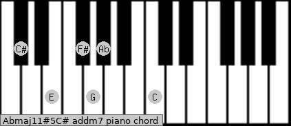 Abmaj11#5/C# add(m7) piano chord