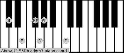 Abmaj11#5/Db add(m7) piano chord