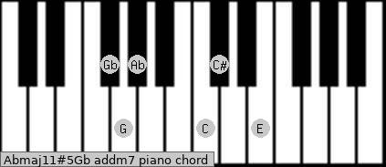 Abmaj11#5/Gb add(m7) piano chord