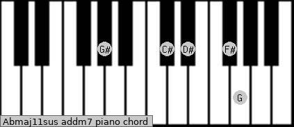 Abmaj11sus add(m7) piano chord