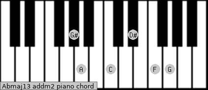 Abmaj13 add(m2) piano chord