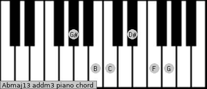 Abmaj13 add(m3) piano chord