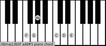 Abmaj13b5/F add(#5) piano chord