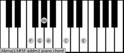 Abmaj13#5/F add(m2) piano chord