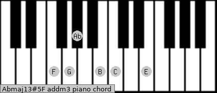 Abmaj13#5/F add(m3) piano chord
