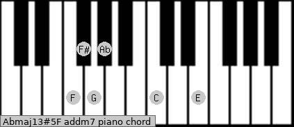Abmaj13#5/F add(m7) piano chord