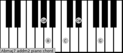 Abmaj7 add(m2) piano chord