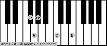 Abmaj7#5/Gb add(m7) piano chord