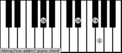 Abmaj7sus add(m7) piano chord