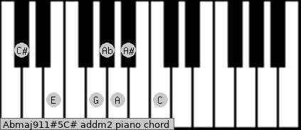 Abmaj9/11#5/C# add(m2) piano chord