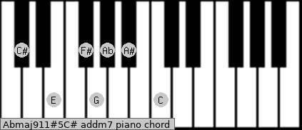 Abmaj9/11#5/C# add(m7) piano chord
