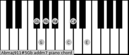 Abmaj9/11#5/Gb add(m7) piano chord