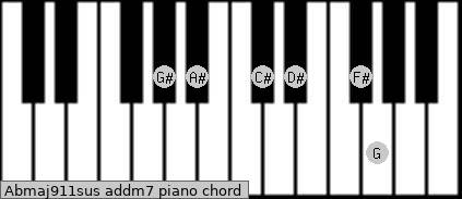 Abmaj9/11sus add(m7) piano chord